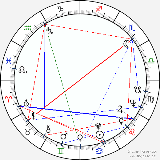 Monte Hellman wikipedie wiki 2018, 2019 horoskop