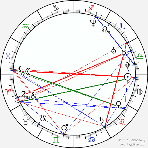 Moon Bloodgood wikipedie wiki 2017, 2018 horoskop
