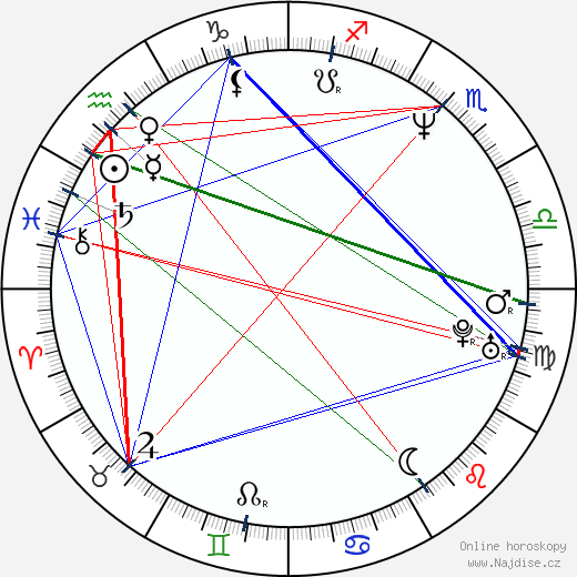 Moon Lee wikipedie wiki 2019, 2020 horoskop