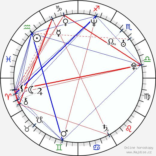 Mora Stephens wikipedie wiki 2018, 2019 horoskop