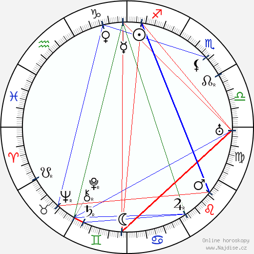 Morihei Uešiba wikipedie wiki 2018, 2019 horoskop