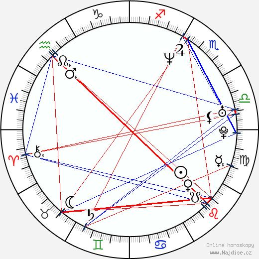 Moritz Bleibtreu wikipedie wiki 2018, 2019 horoskop