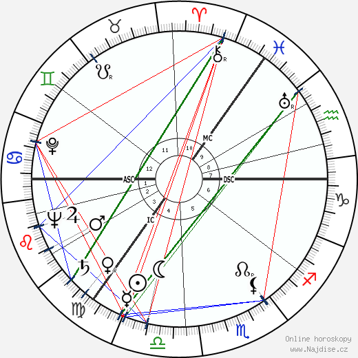 Morris Blythman wikipedie wiki 2018, 2019 horoskop
