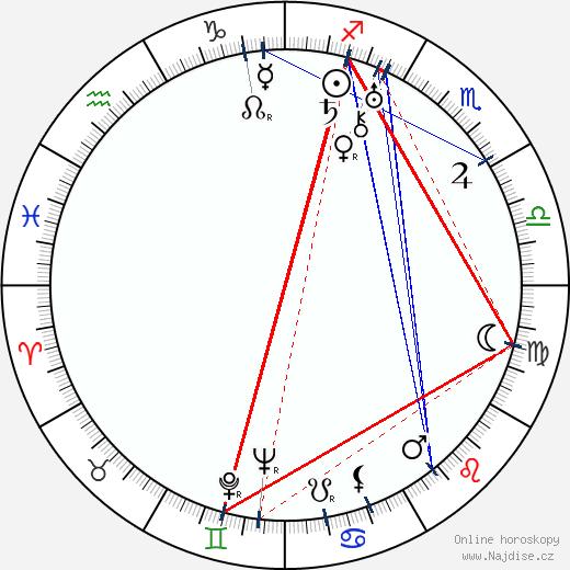 Mort Glickman wikipedie wiki 2018, 2019 horoskop