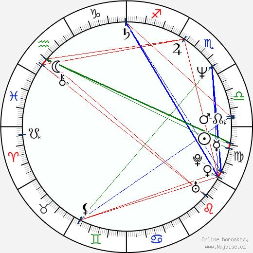 Morten Harket wikipedie wiki 2019, 2020 horoskop