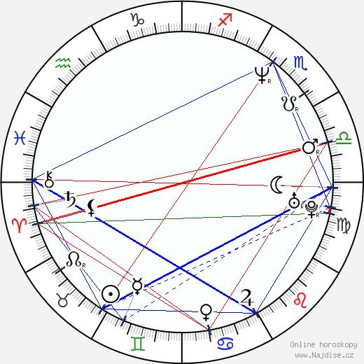 Morten Tyldum wikipedie wiki 2020, 2021 horoskop