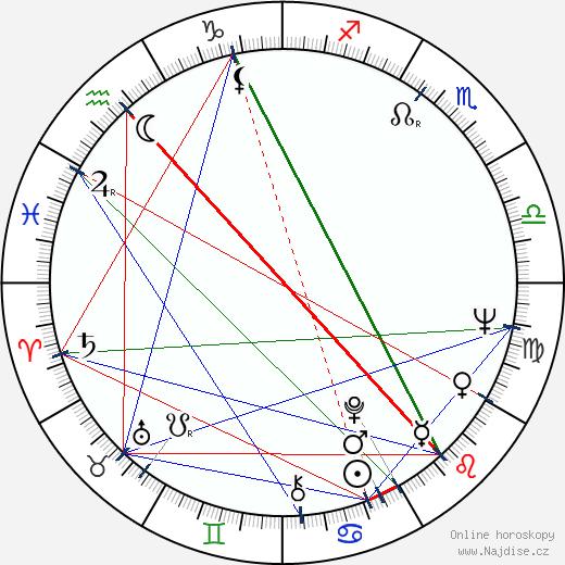 Moshe Safdie wikipedie wiki 2018, 2019 horoskop