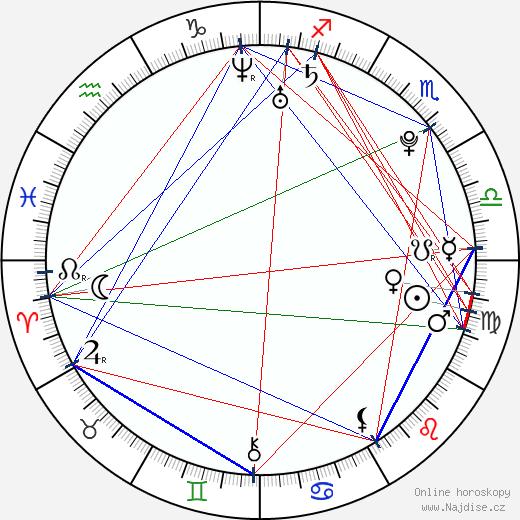 Mouni Farro wikipedie wiki 2018, 2019 horoskop