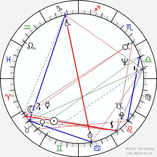 Mr. T wikipedie wiki 2018, 2019 horoskop