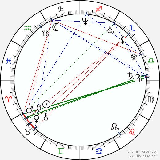 Ms. Dynamite wikipedie wiki 2019, 2020 horoskop