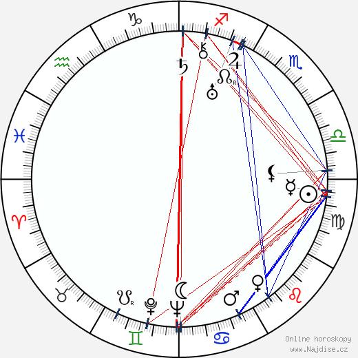 Muhittin Sadak wikipedie wiki 2018, 2019 horoskop