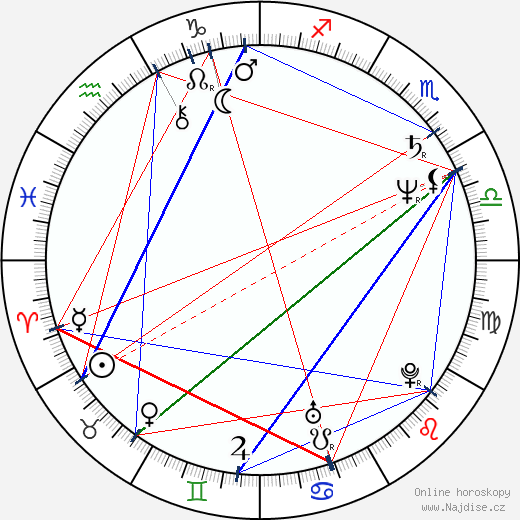 Mumia Abu-Jamal wikipedie wiki 2018, 2019 horoskop