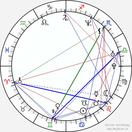 Murilo Benício wikipedie wiki 2018, 2019 horoskop