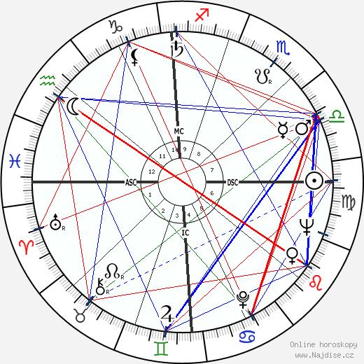 Murray Gell-Mann wikipedie wiki 2019, 2020 horoskop