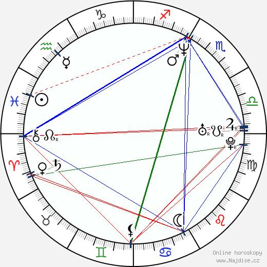Murray Gold wikipedie wiki 2019, 2020 horoskop