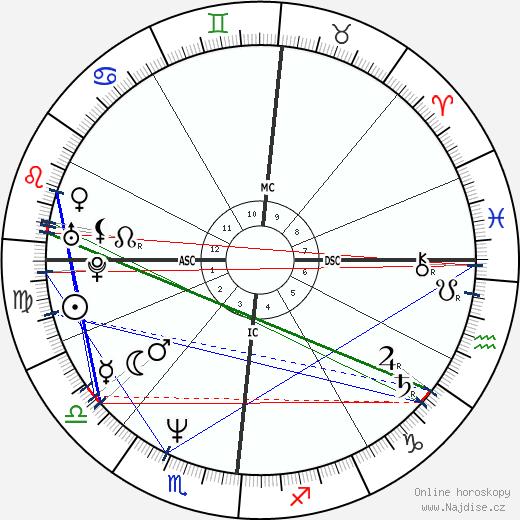 Mylène Farmer wikipedie wiki 2019, 2020 horoskop