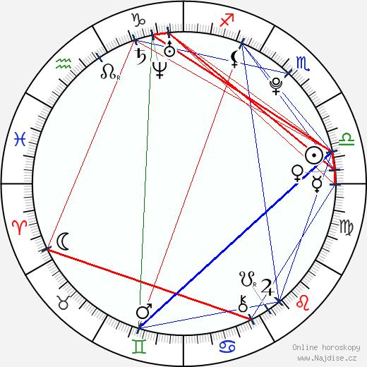 Myles Jeffrey wikipedie wiki 2018, 2019 horoskop
