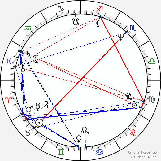 Myron Jackson wikipedie wiki 2019, 2020 horoskop