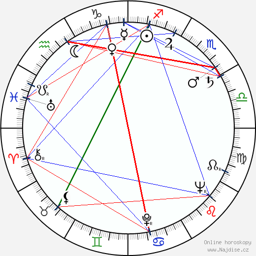 N. J. Crisp wikipedie wiki 2018, 2019 horoskop