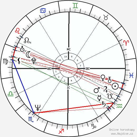 Nabila Khashoggi wikipedie wiki 2017, 2018 horoskop