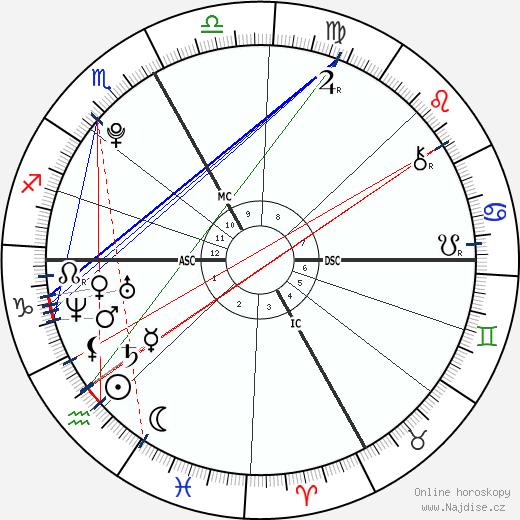 Nabilla Benattia wikipedie wiki 2020, 2021 horoskop