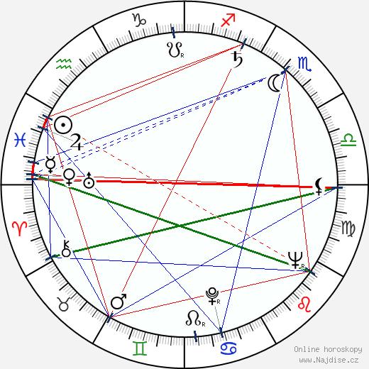 Nadine Alari wikipedie wiki 2018, 2019 horoskop