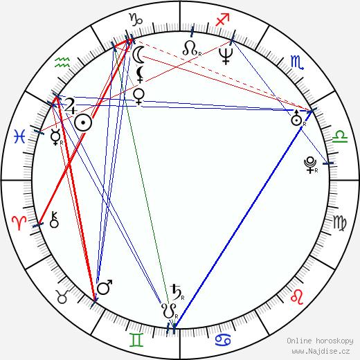 Nadine Labaki wikipedie wiki 2018, 2019 horoskop