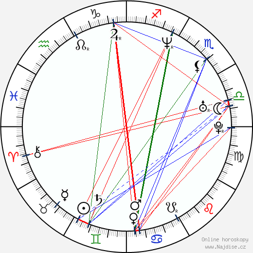 Nadja Uhl wikipedie wiki 2018, 2019 horoskop