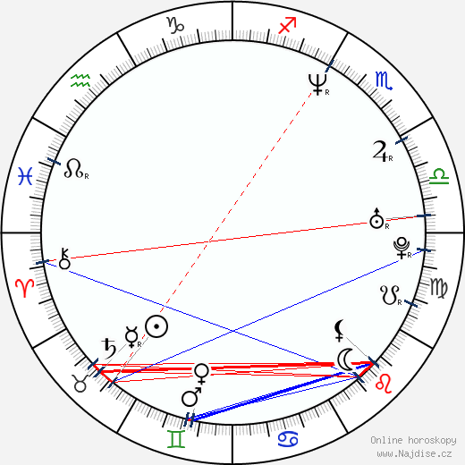Nae wikipedie wiki 2017, 2018 horoskop
