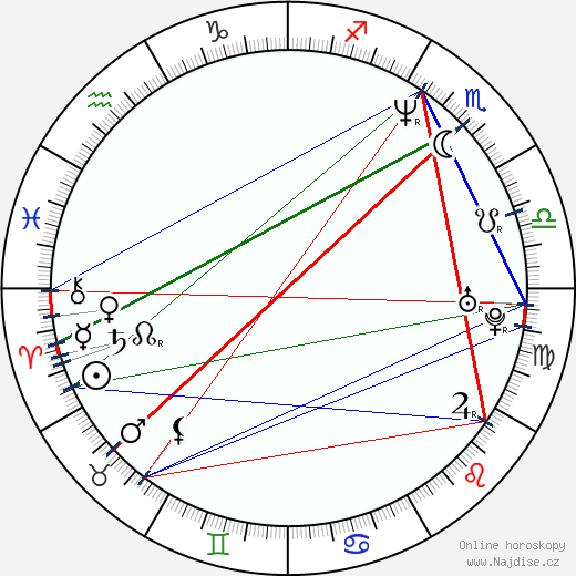 Nai-Hoi Yau wikipedie wiki 2017, 2018 horoskop