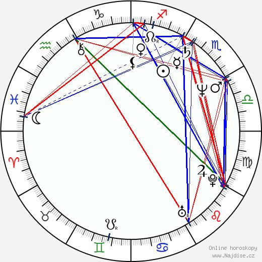 Najib Mikati wikipedie wiki 2018, 2019 horoskop