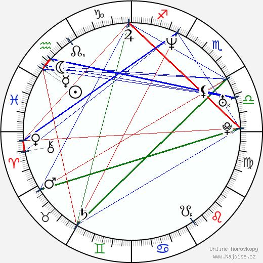 Najwa Nimri wikipedie wiki 2018, 2019 horoskop