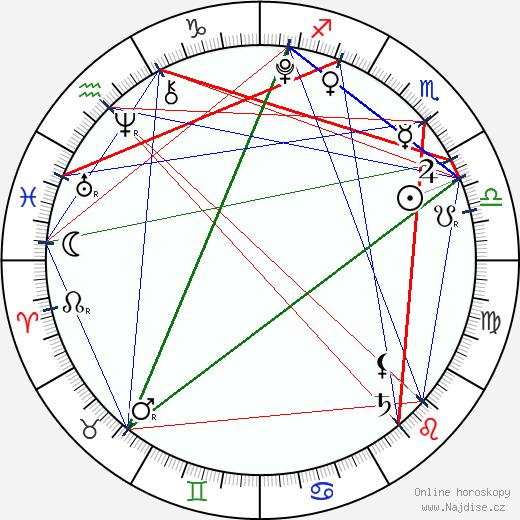 Namaiya Cunningham wikipedie wiki 2019, 2020 horoskop