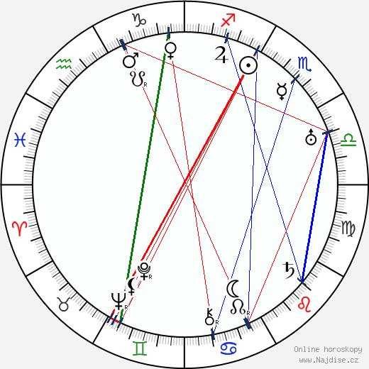 Nana Bryant wikipedie wiki 2018, 2019 horoskop