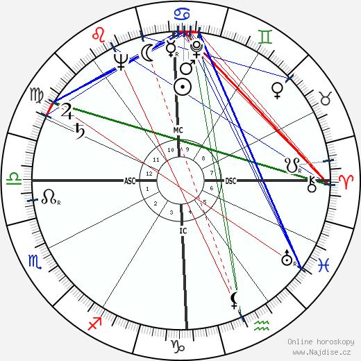 Nancy Davis Reagan wikipedie wiki 2020, 2021 horoskop