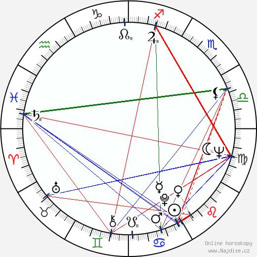 Nancy Dow wikipedie wiki 2018, 2019 horoskop