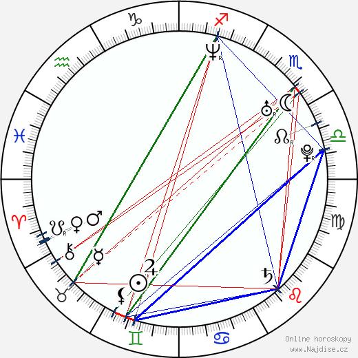 Nancy Johannes wikipedie wiki 2020, 2021 horoskop