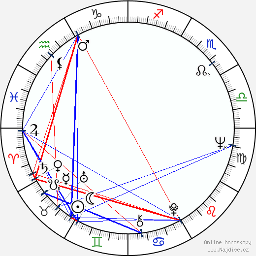 Nancy Kwan wikipedie wiki 2019, 2020 horoskop