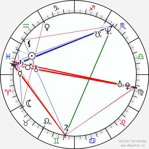 Nancy O'Dell wikipedie wiki 2018, 2019 horoskop