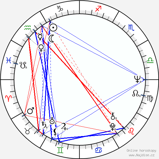 Nancy Parsons wikipedie wiki 2019, 2020 horoskop