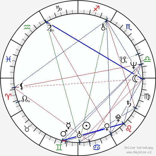 Nancy Stephens wikipedie wiki 2019, 2020 horoskop