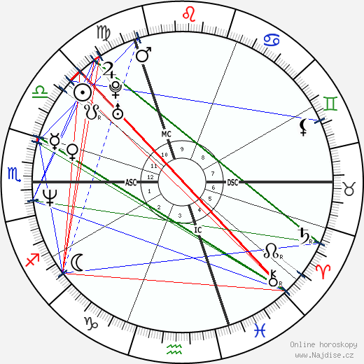 Naomi Watts wikipedie wiki 2018, 2019 horoskop