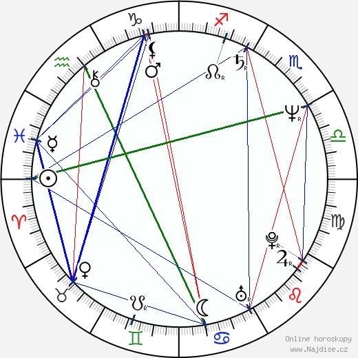 Naoto Takenaka wikipedie wiki 2018, 2019 horoskop
