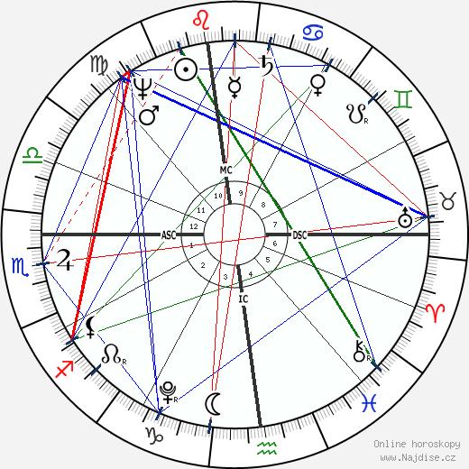 Napoleon Bonaparte wikipedie wiki 2018, 2019 horoskop