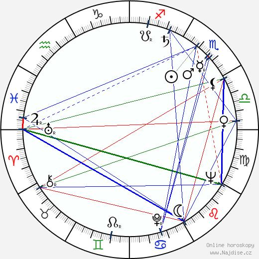 Narciso Yepes wikipedie wiki 2018, 2019 horoskop