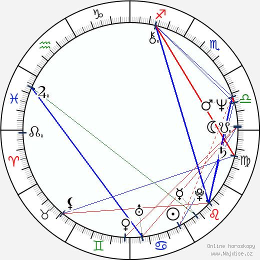 Naseeruddin Shah wikipedie wiki 2019, 2020 horoskop
