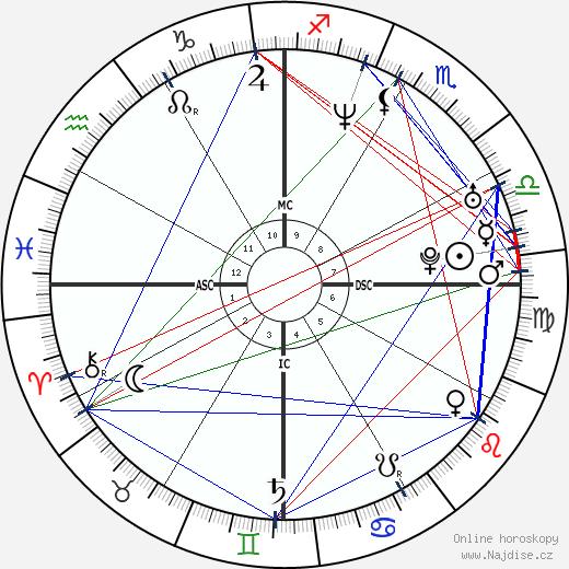 Natacha Canoletti wikipedie wiki 2017, 2018 horoskop