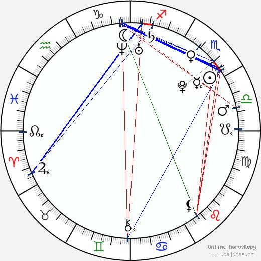 Natacha Gachnang wikipedie wiki 2018, 2019 horoskop