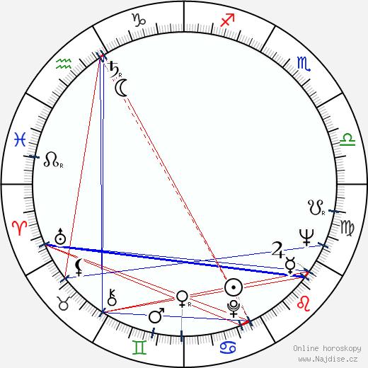 Natalie Babbitt wikipedie wiki 2018, 2019 horoskop