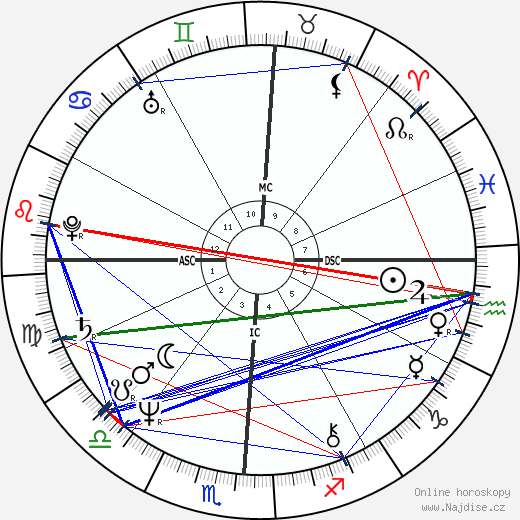 Natalie Cole wikipedie wiki 2019, 2020 horoskop